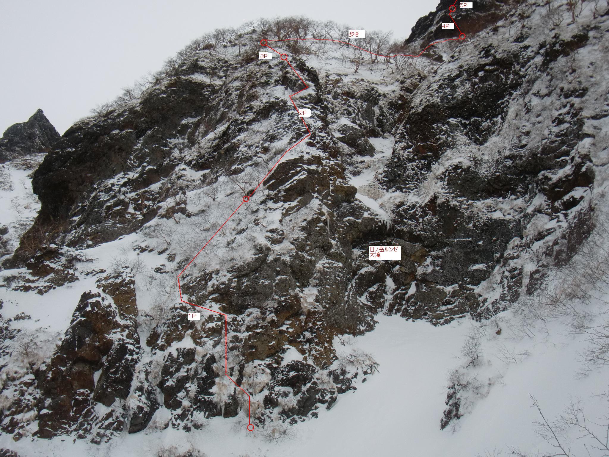 八ヶ岳・横岳西壁日の岳稜